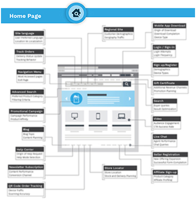Home Page Tag Management Infographics