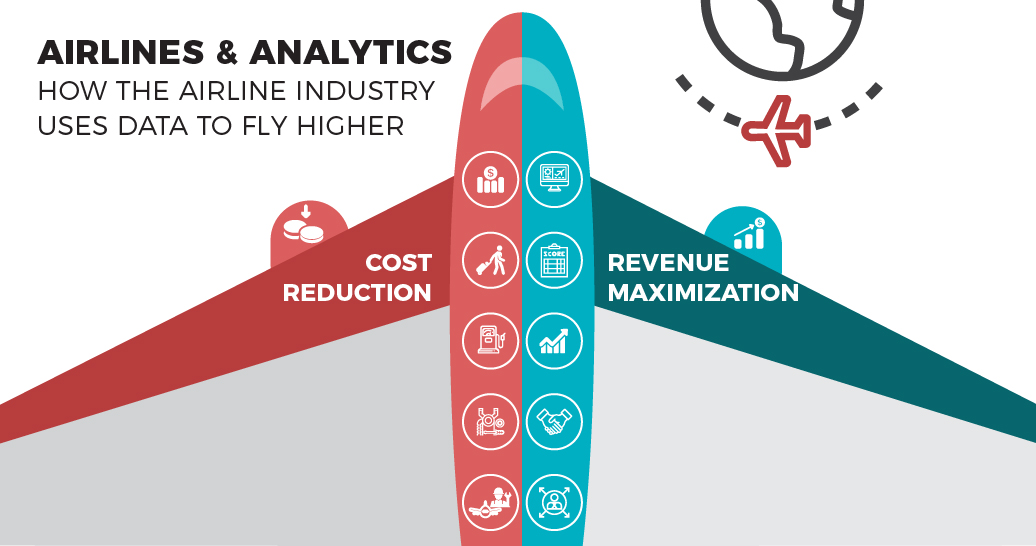Airlines and Analytics - Infographic