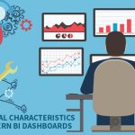 Infographic top 25 metrics to measure in a continuous Characteristics of modern office