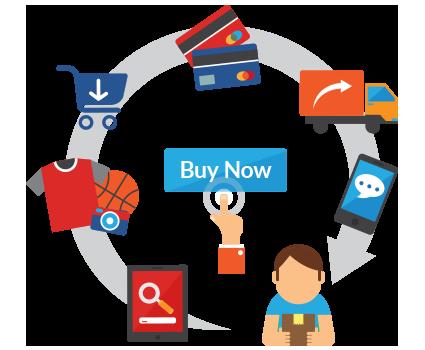 retailer personal customer interactions