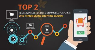 Top 2 Testing Priorities for e-commerce players