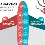 Airlines & Analytics How the airline industry uses data to fly higher