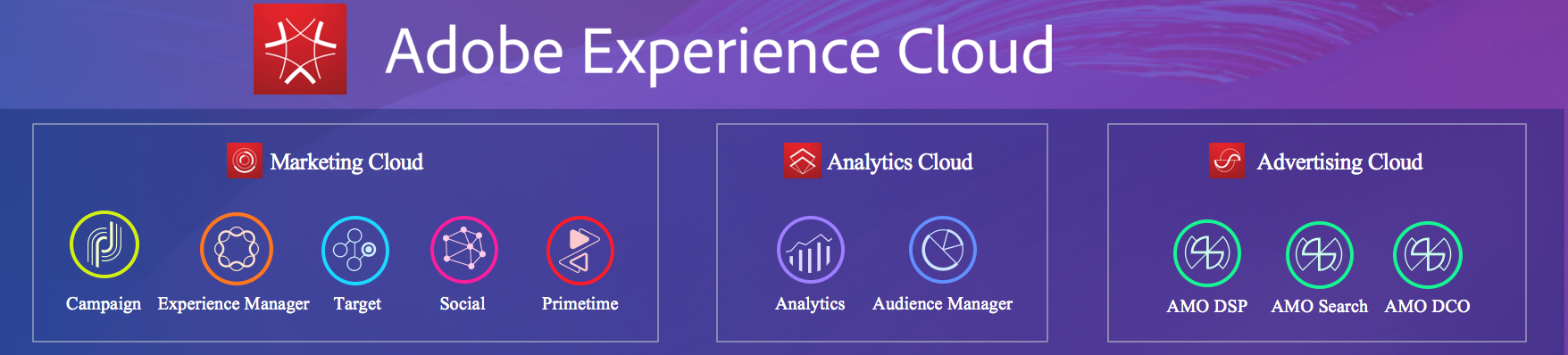 features of adobe experience cloud and its impacts