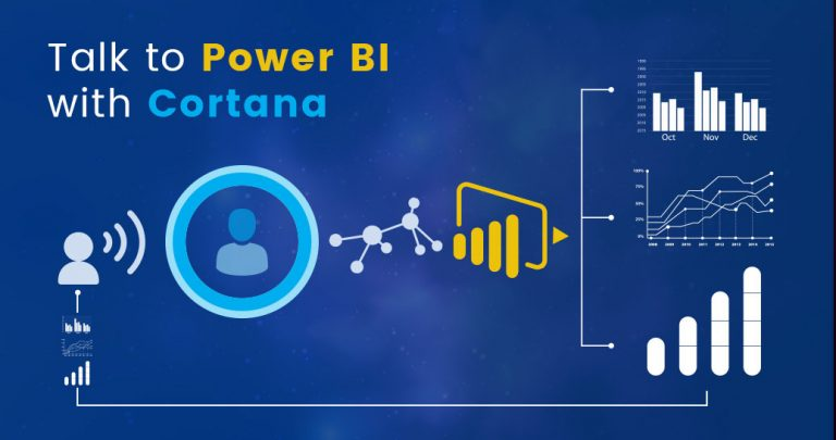 Conversational Business Intelligence with Cortana and Power BI