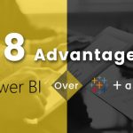 Advantages of Microsoft Power BI