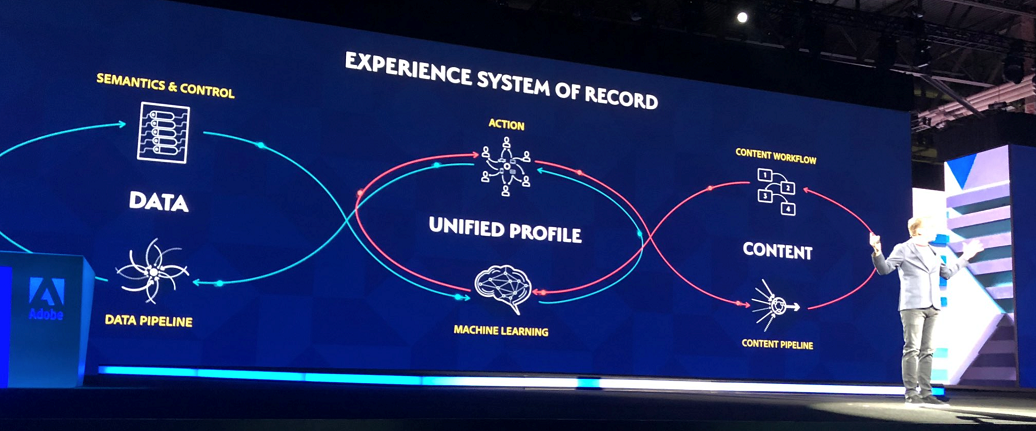 experience-system-adobe-summit