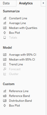Tableau Tips & Tricks – Adding multiple 'Reference Lines' to
