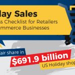 Holiday Sales Readiness Checklist for Retailers and e-Commerce Businesses