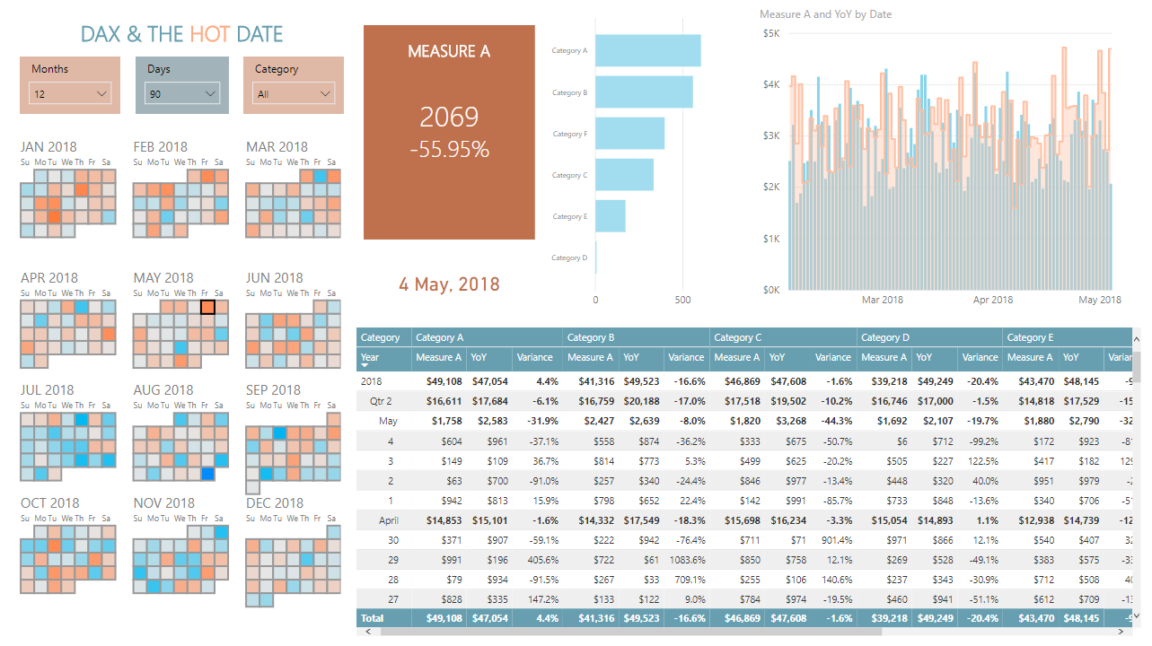 Calendar Visualization in PowerBI - Calendar by Tallan