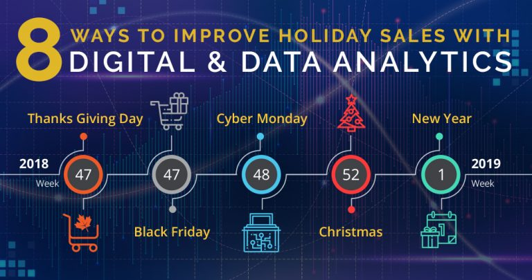 8 ways to improve Holiday sales with Digital & Data Analytics